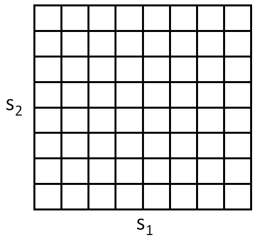 a normal grid