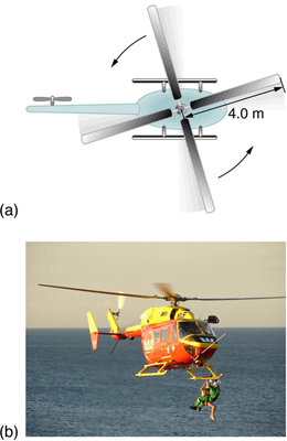 The given figure here shows a helicopter from the Auckland Westpac Rescue Helicopter Service over a sea. A rescue diver is shown holding the iron stand bar at the bottom of the helicopter, clutching a person. In the other image just above this, the blades of the helicopter are shown with their anti-clockwise rotation direction shown with an arrow and the length of one blade is given as four meters.