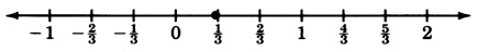 A number line with arrows on each end, labeled from negative one to two in increments of one third. There is a closed circle at one third.