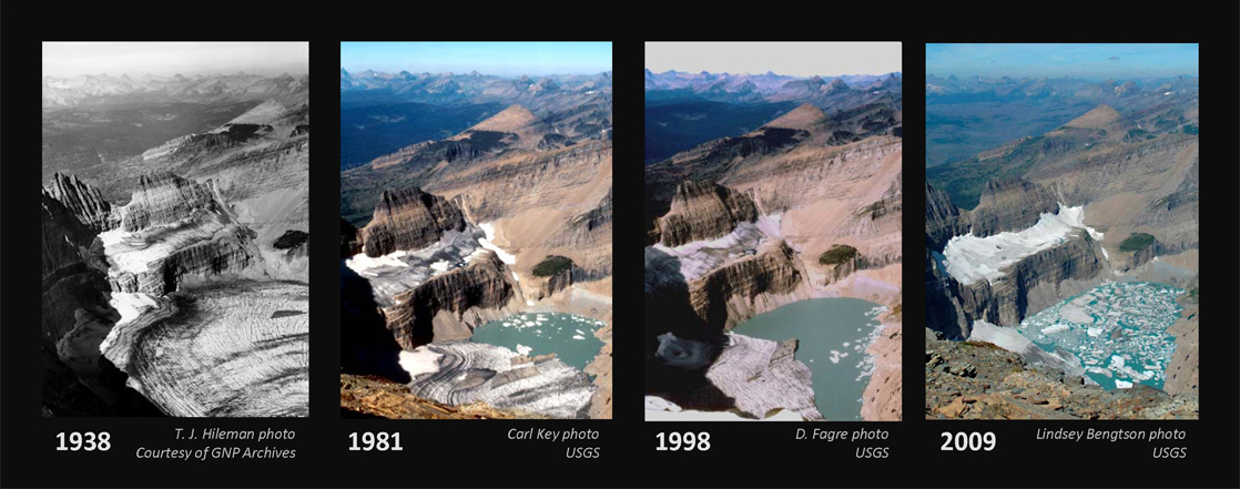 Photo shows a series of 4 photos of Grinnell Glacier in Glacier National Park. All 4 show a mountain ridge at the left and a glacier at its foot. In the first, taken in 1938, a large flat area at the foot of the mountain is completely covered in ice. In the second photo, taken in 1981, half of the glacier is ice and half is a lake. In the third photo, taken in 1998, only one third of the glacier remains—the other two thirds is a lake. In the fourth photo, taken in 2009, only a sliver of the glacier remains at one side. The rest of the area, once covered by the glacier in 1938, is now a lake with chunks of ice floating in it.