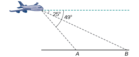 Diagram of a plane flying over a highway. It is to the left and above points A and B on the ground in that order. There is a horizontal line going through the plan parallel to the ground. The angle formed by the horizontal line, the plane, and the line from the plane to point B is 25 degrees. The angle formed by the horizontal line, the plane, and point A is 49 degrees.