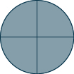 A circle is shown. It is divided into 4 equal pieces. All 4 pieces are shaded.