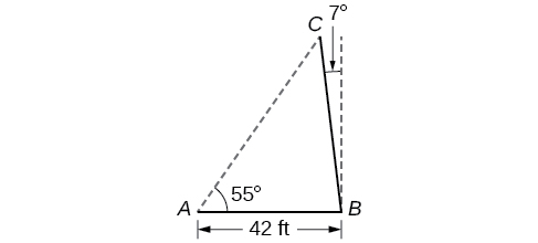A triangle within a triangle. The outer triangle is formed by vertices A, B, and S (the sun). Side A B is the horizontal base, the ground, and is 42 feet. Angle A is 55 degrees. The inner triangle is formed by vertices A, B, and C. Side B C is the pole. Vertex C is located on side A S of the outer triangle between vertices A and S. Angle C B S is 7 degrees.