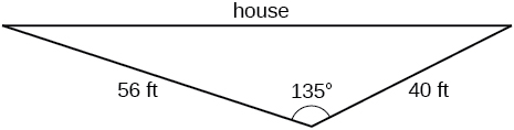 A triangle with angle 135 degrees. The sides adjacent to that angle are 56 feet and 40 feet. The other side is the house, length unknown.