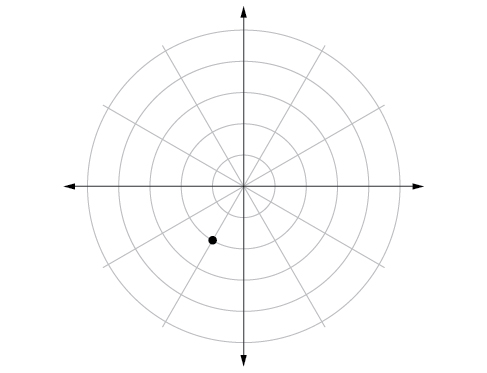 Polar coordinate system with a point located on the second concentric circle and two-thirds of the way between pi and 3pi/2 (closer to 3pi/2).