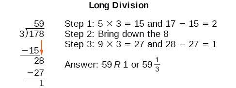 Steps of long division for intergers.