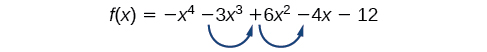 The function, f(x)=-x^4-3x^3+6x^2-4x-12, has two sign change between -3x^3 and 6x^2, and 6x^2 and -4x.`