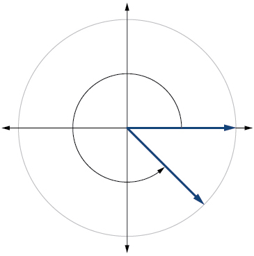 This is an image of a graph of a circle with an angle inscribed.