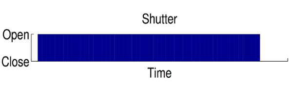 uncoded shutter visual.