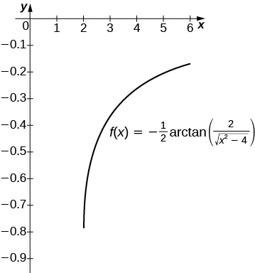 A graph of the function f(x) = -.5 * arctan(2 / ( sqrt(x^2 – 4) ) ) in quadrant four. It is an increasing concave down curve with a vertical asymptote at x=2.