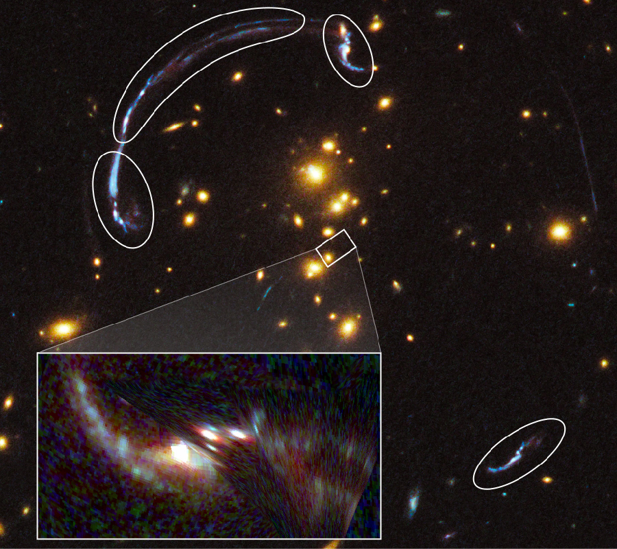 Distorted Images of a Distant Galaxy Produced by Gravitational Lensing in a Galaxy Cluster. The distorted images of the galaxy are circled in white and lie outside the galaxy cluster at the center of the image. A small box near the center of the cluster marks the position of the background galaxy being lensed by the cluster. The image in the large box at lower left is a reconstruction of what the lensed galaxy would look like in the absence of the cluster.