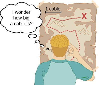 A drawing of a person looking at a map that has the distance scale labeled as 1 cable, and wondering how big is a cable.