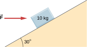 An illustration of a 10.0 kilogram block being pushed into a slope by a horizontal force F. The slope angles up and to the right at an angle of 30 degrees to the horizontal and the force F points to the right.