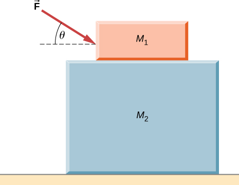 Rectangular block M sub 2 is on a horizontal surface. Rectangular block M sub 1 is on top of block M sub 2. A force F pushes on block M sub 1. Force F is directed down and to the right, at a angle theta to the horizontal.
