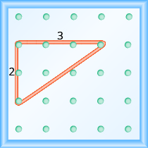 "The figure shows a grid of evenly spaced pegs. There are 5 columns and 5 rows of pegs. A rubber band is stretched between the peg in column 1, row 2, the peg in column 1, row 4, and the peg in column 4, row 2, forming a right triangle where the 1, 2 peg is the vertex of the 90 degree angle and the line between the 1, 4 peg and the 4, 2 peg forms the hypotenuse. The line between the 1, 2 peg and the 1, 4 peg is labeled ""2"". The line between the 1, 2 peg and the 4, 2 peg is labeled ""3""."
