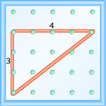 "The figure shows a grid of evenly spaced pegs. There are 5 columns and 5 rows of pegs. A rubber band is stretched between the peg in column 1, row 2, the peg in column 1, row 5 and the peg in column 5, row 2, forming a right triangle. The 1, 2 peg forms the vertex of the 90 degree angle and the line from the 1, 5 peg to the 5, 2 peg forms the hypotenuse of the triangle. The line from the 1, 2 peg to the 1, 5 peg is labeled ""3"". The line from the 1, 2 peg to the 5, 2 peg is labeled ""4""."