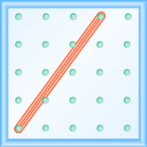 The figure shows a grid of evenly spaced pegs. There are 5 columns and 5 rows of pegs. A rubber band is stretched between the peg in column 1, row 5 and the peg in column 4, row 1, forming a line.