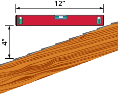 "This figure shows one side of a sloped roof of a house. The rise of the roof is labeled ""4 inches"" and the run of the roof is labeled ""12 inches""."